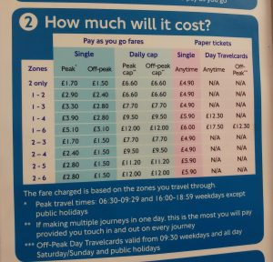 London Underground Preise 2017 Oyster Card